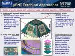 pnt technical approaches