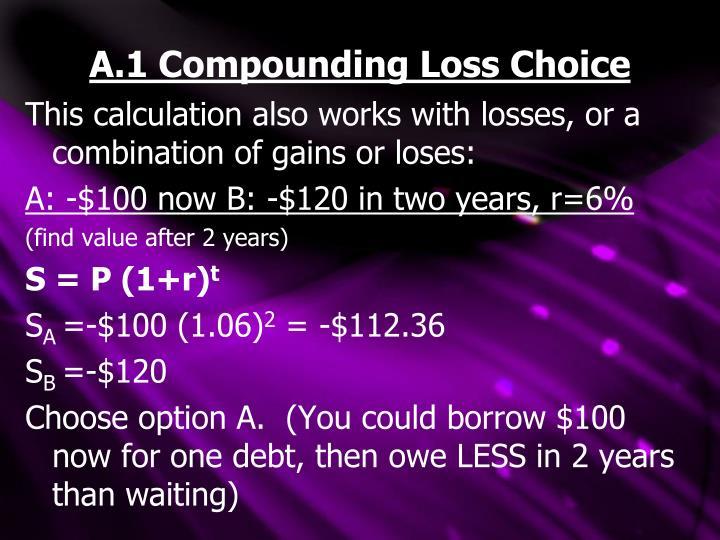 A.1 Compounding Loss Choice