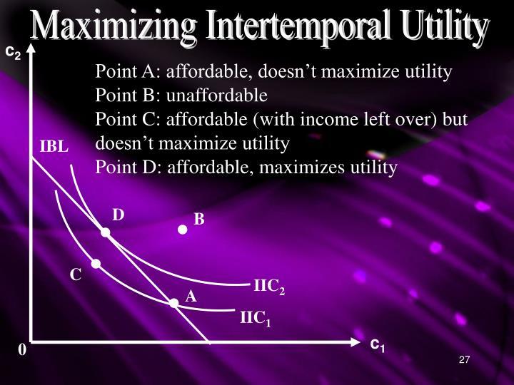 Maximizing Intertemporal Utility