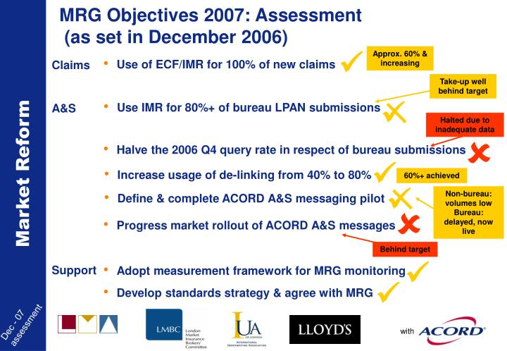 Mrg objectives 2007 assessment as set in december 20061