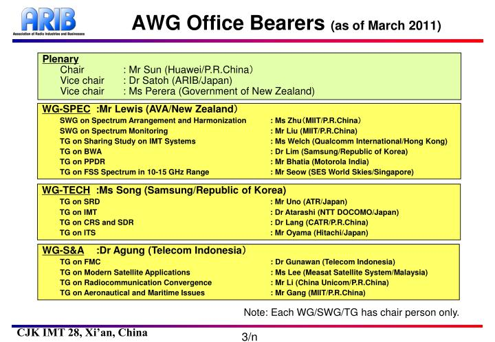 Awg office bearers as of march 2011