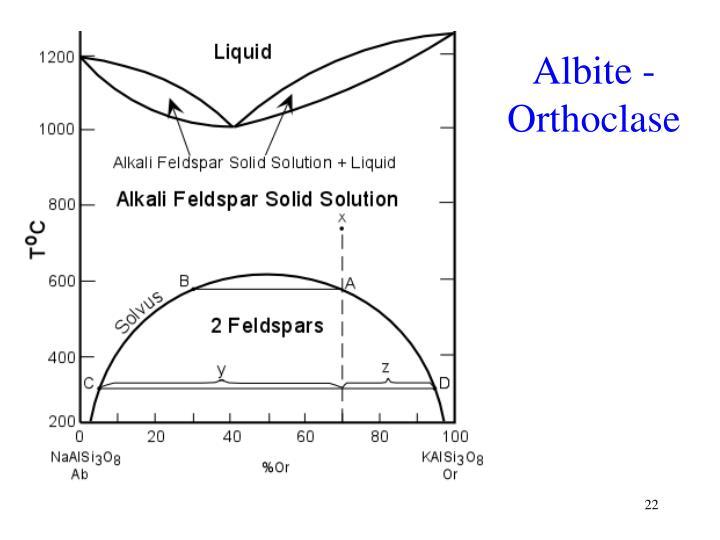Albite - Orthoclase