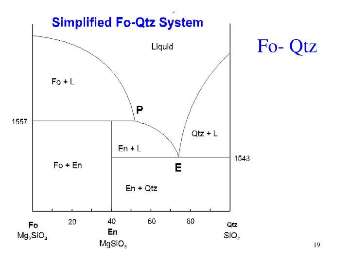 Fo- Qtz