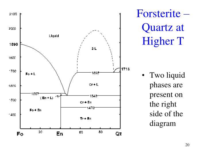 Forsterite – Quartz at Higher T