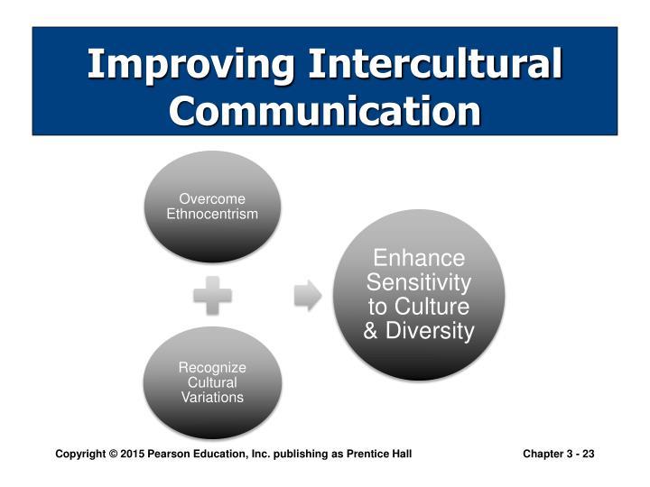 Improving Intercultural Communication