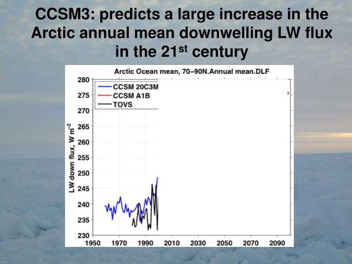CCSM3: predicts a large increase in the Arctic annual mean downwelling LW flux