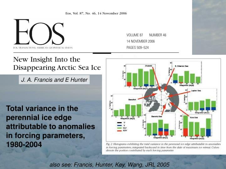 Total variance in the perennial ice edge attributable to anomalies in forcing parameters, 1980-2004