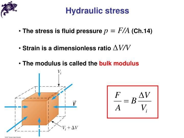 Hydraulic stress