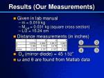 results our measurements