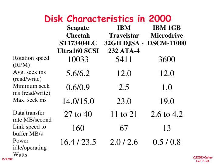 Disk Characteristics in 2000
