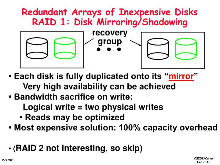 Redundant Arrays of Inexpensive Disks
