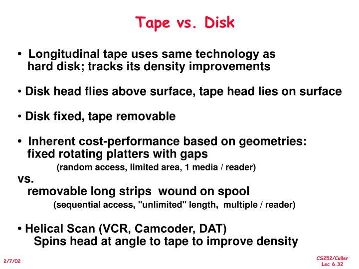 Tape vs. Disk