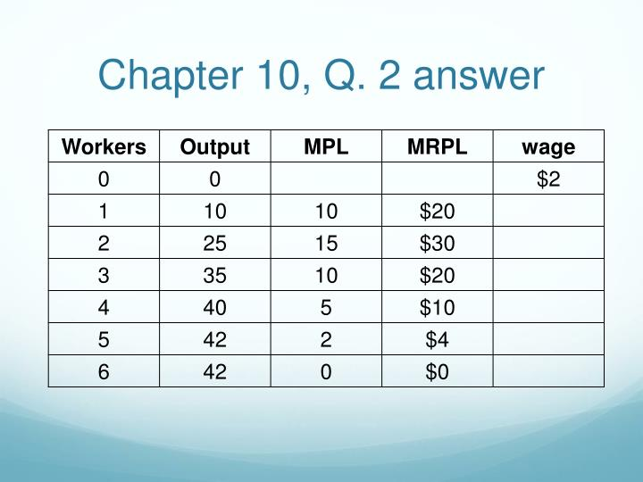 Chapter 10 q 2 answer