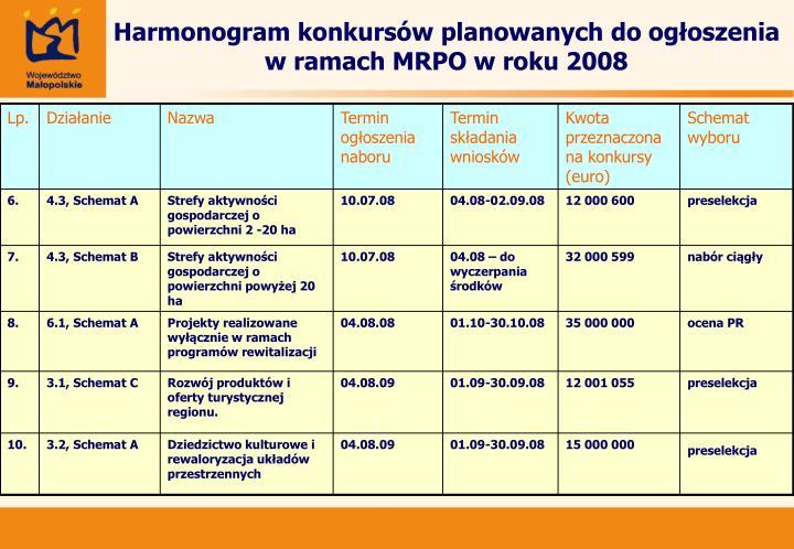 Harmonogram konkursów planowanych do ogłoszenia