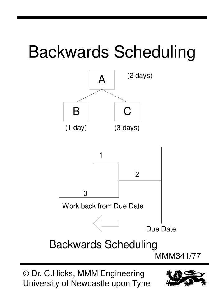 Backwards Scheduling
