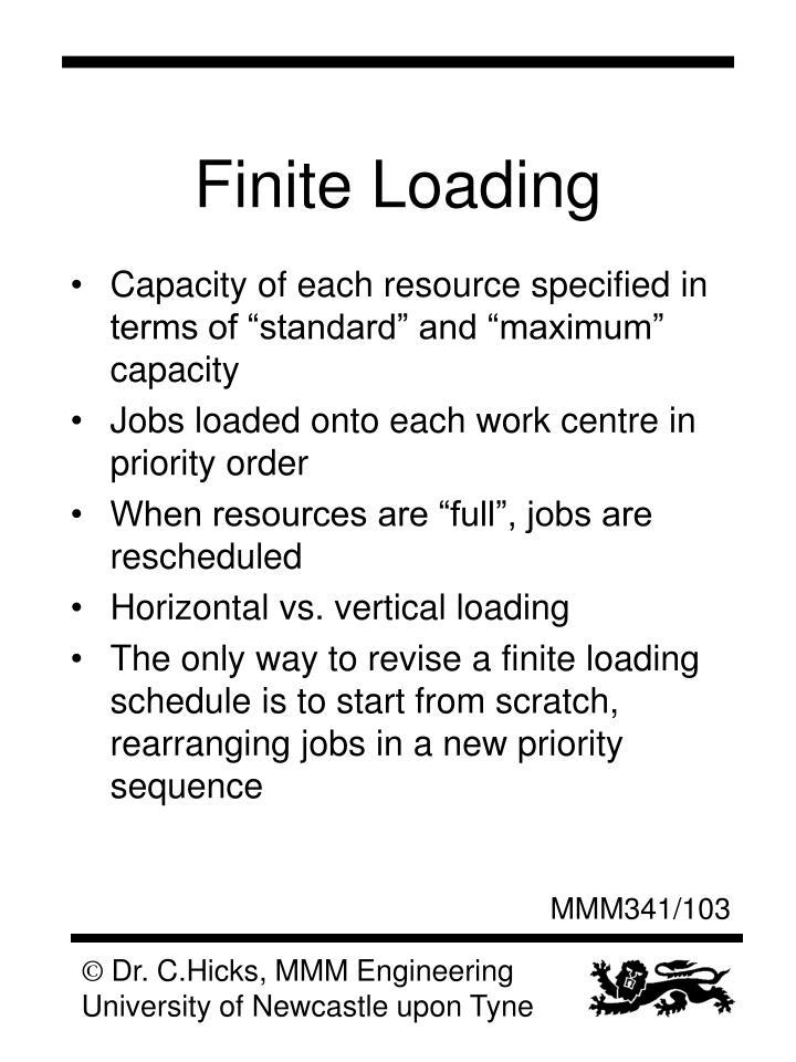 Finite Loading