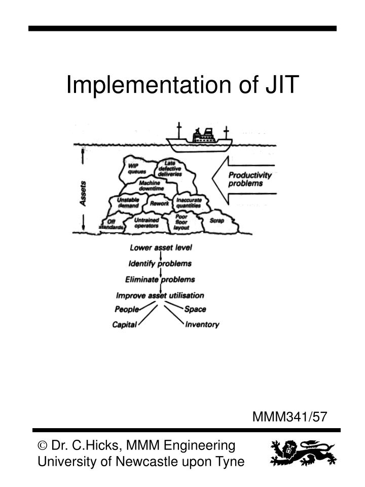 Implementation of JIT