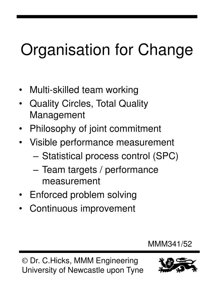 Organisation for Change