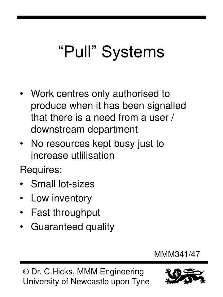 """""""Pull"""" Systems"""
