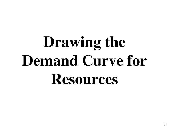 Drawing the Demand Curve for Resources
