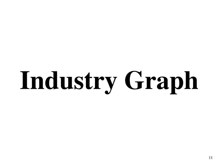 Industry Graph