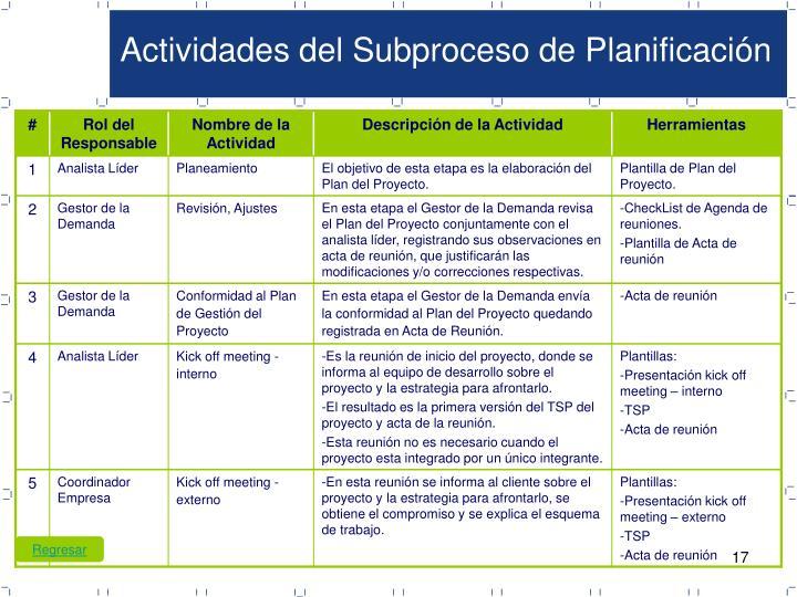 PPT - Gracias PowerPoint Presentation - ID:4366479