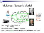 multicast network model