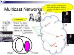 multicast networks4
