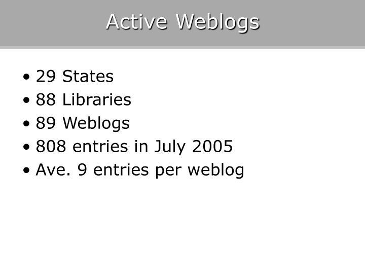 Active Weblogs