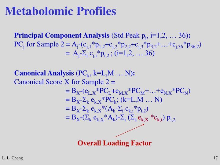 Metabolomic Profiles