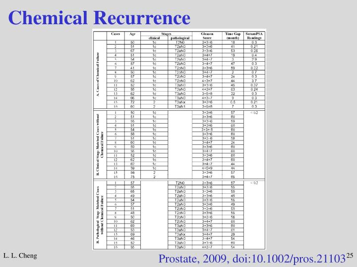 Chemical Recurrence