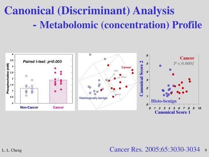 Canonical (Discriminant) Analysis