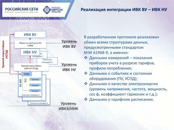 Реализация интеграции ИВК ВУ – ИВК НУ