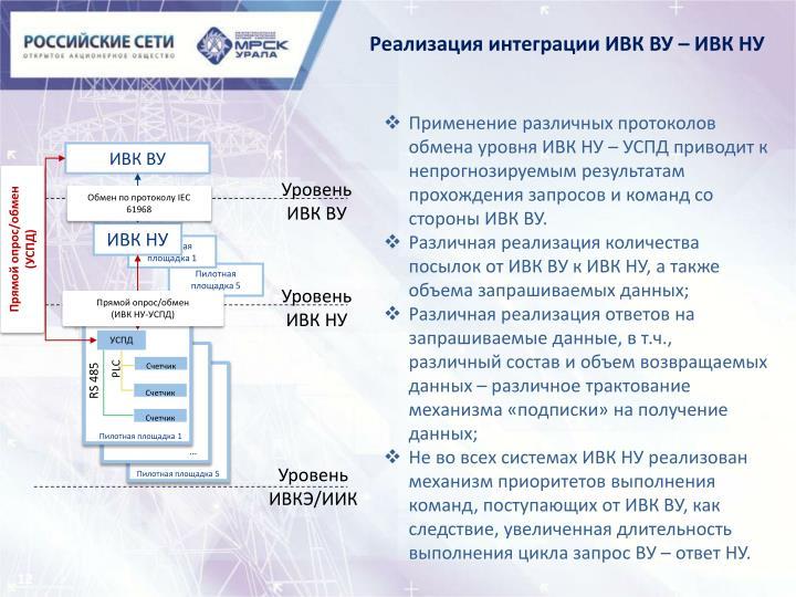 Реализация интеграции ИВК