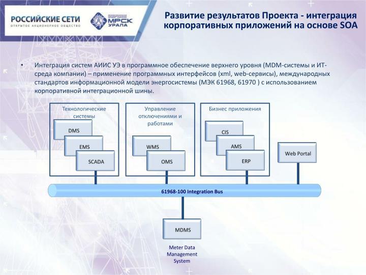 Развитие результатов Проекта - интеграция корпоративных приложений