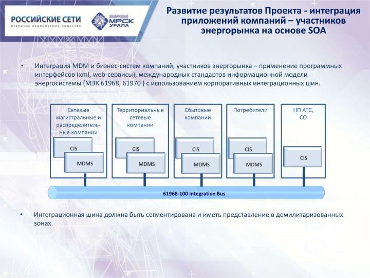 Развитие результатов Проекта - интеграция приложений