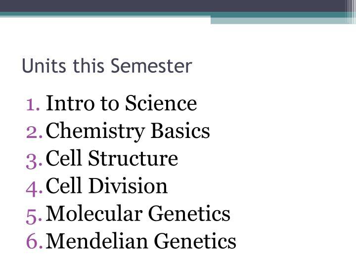Units this Semester