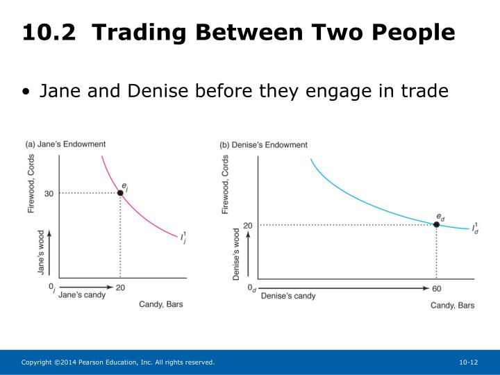 10.2  Trading Between Two People