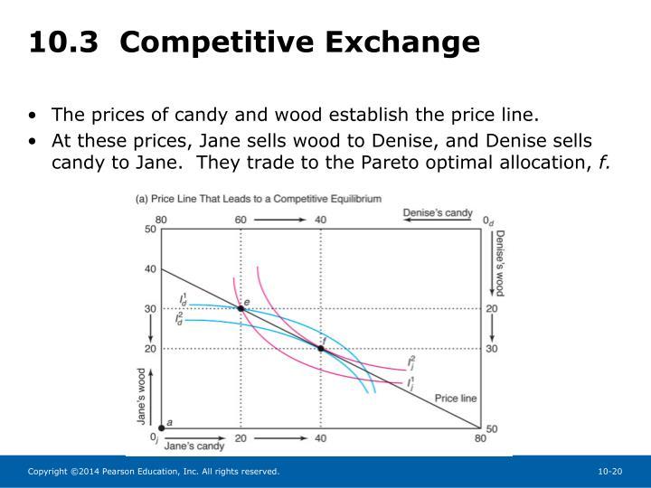 10.3  Competitive Exchange