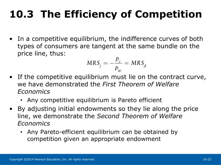 10.3  The Efficiency of Competition