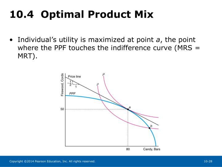 10.4  Optimal Product Mix