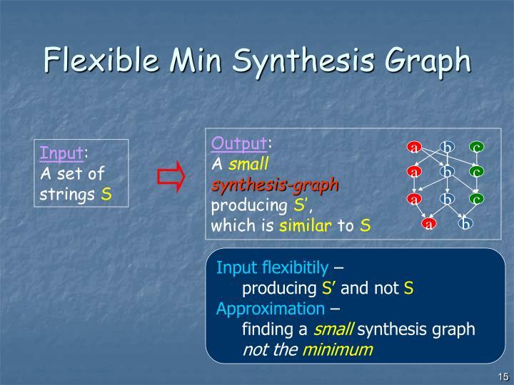 Flexible Min Synthesis Graph