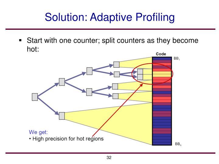 Solution: Adaptive Profiling