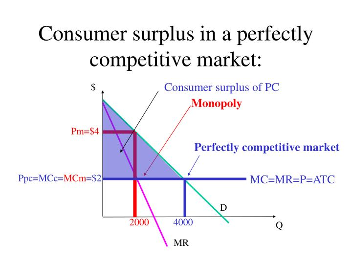 perfect competitive market Chapter 11 perfect competition the concept of competition is used in two ways in economics competition as a process is a rivalry among firms competition as the perfectly competitive market structure.