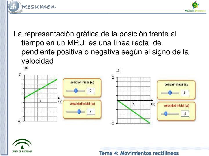 La representación gráfica de la posición frente al tiempo en un MRU  es una línea recta  de pendiente positiva o negativa según el signo de la velocidad