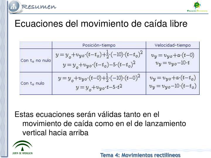 Ecuaciones del movimiento de caída libre