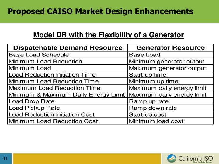 Proposed CAISO Market Design Enhancements