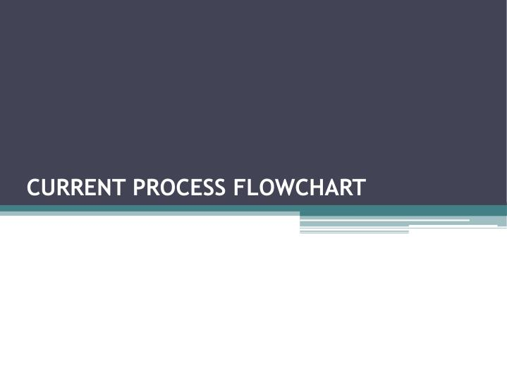 Current process flowchart