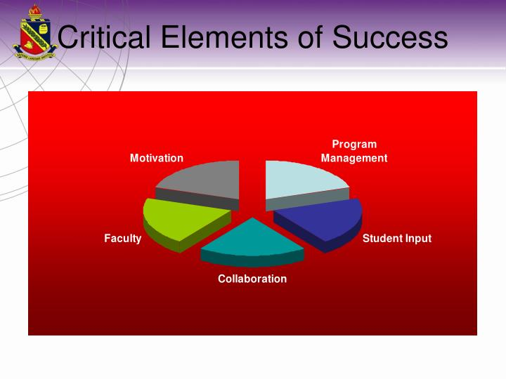Critical Elements of Success