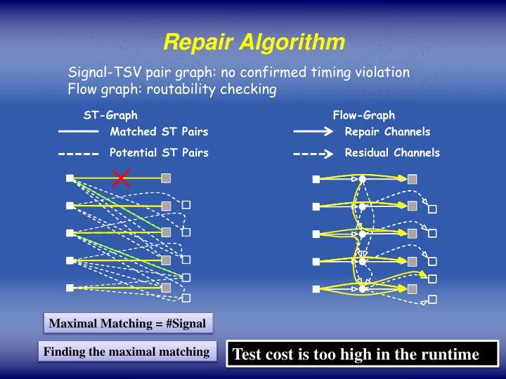 Repair Algorithm